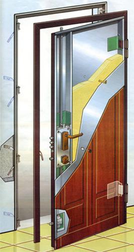 Rebagliati emanuele falegname celle ligure savona a domicilio - Montaggio controtelaio porta blindata ...